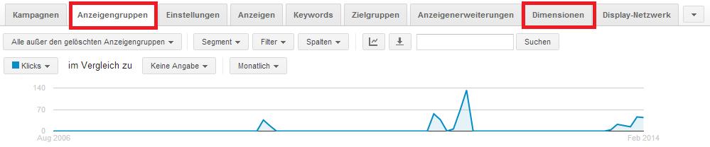 Pfad um Klickbetrug bei Google AdWords anzuzeigen - Schritt 1-2