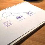 5 Fehler, die Sie bei Cross-Postings unbedingt vermeiden sollten