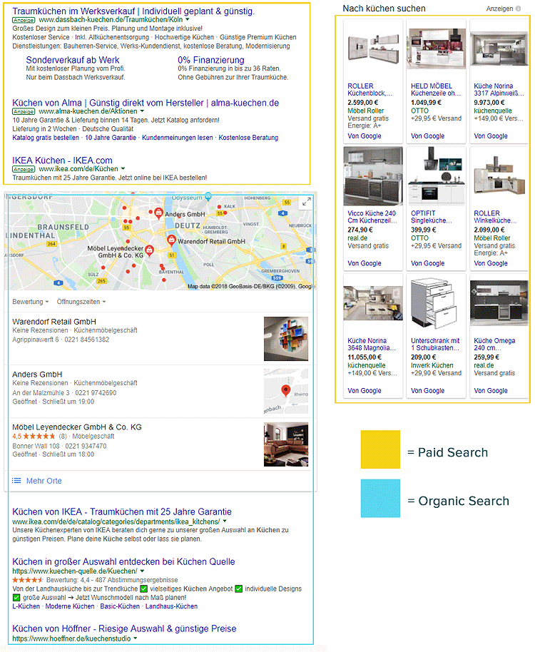 Organic Search und Paid Search Unterschied