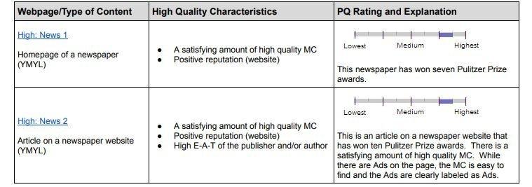 Beispiel Seitenqualität High Quality.