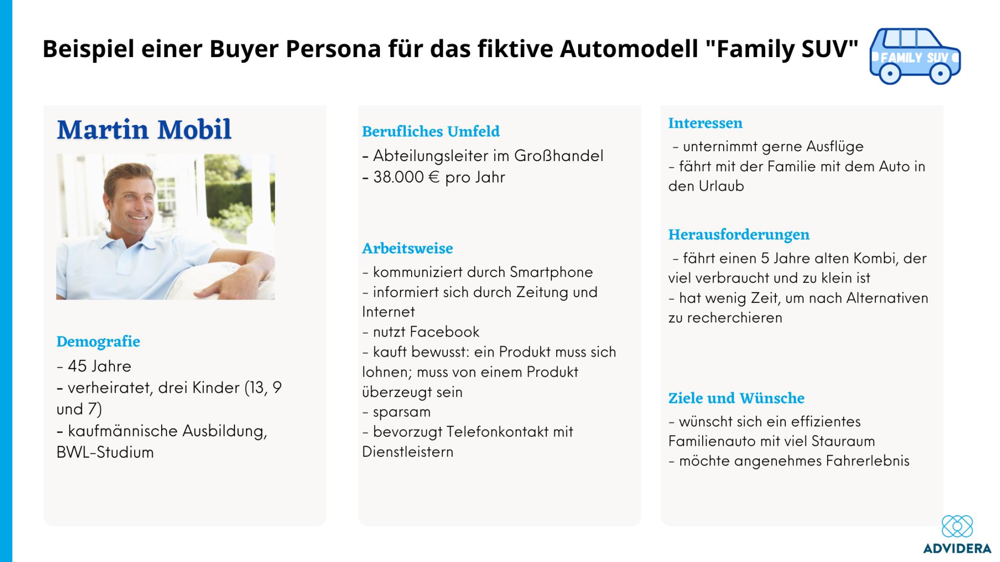 Buyer Persona Beispiel